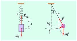 механическое колебание