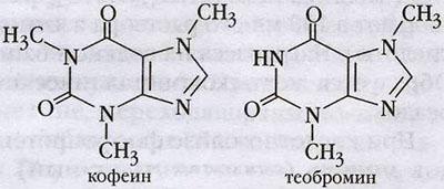 Кофеин и теобромин в шоколаде