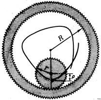 Математическое объяснение спирографа