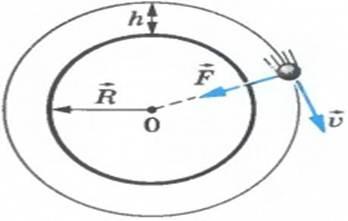 космическая скорость 1