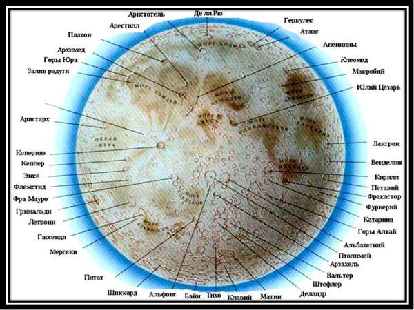 Рельеф Луны - кратеры, моря