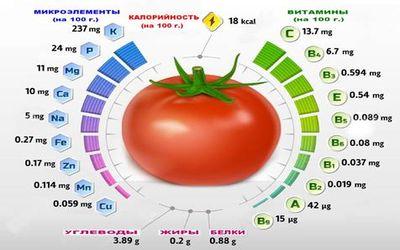 томат 2