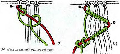 Репсовый узел
