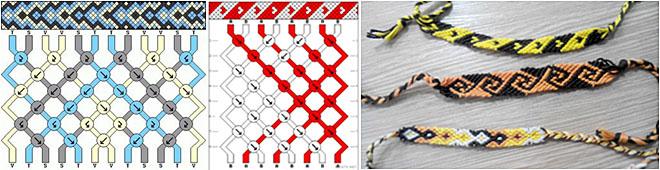 Схемы по плетению фенечек