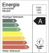 Индикаторы потребления электричества электроприбора