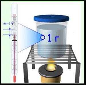 Эксперимент - свойства воды