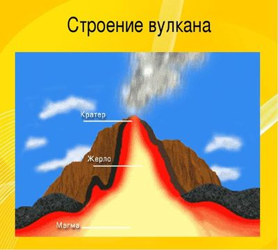 вулкан 3