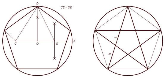 Пентаграмма - звездчатый многоугольник